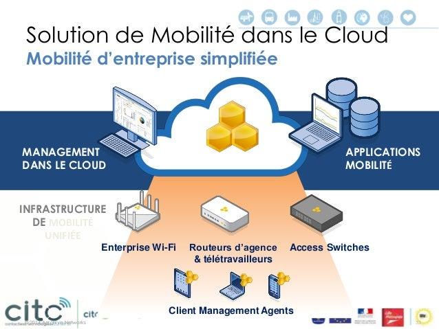 © 2014 Aerohive Networks  Aerohive Networks  Solution de localisation par Bluetooth (BLE)  Beacons nécessite une connectiv...