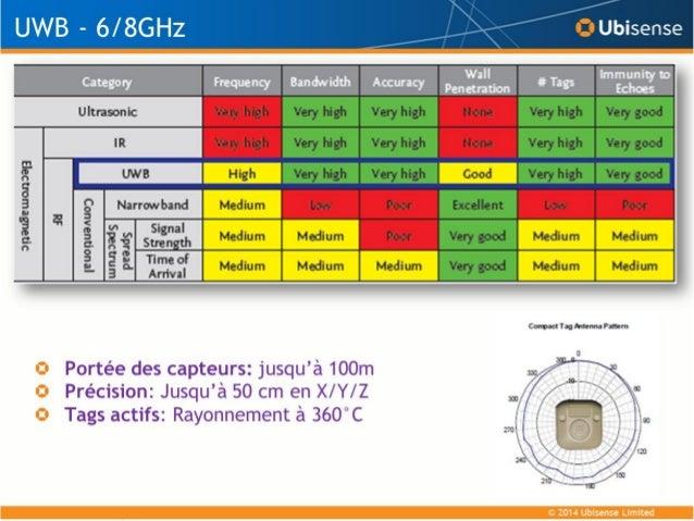 - 80/x  Indications sur les coûts Société ZigPos – Dresde (Allemagne)