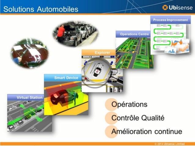 •Avantages de la RFID  •Coût abordable  •Normalisation et standardisation  •Déploiement constant  •Freins à la RFID  •Coût...