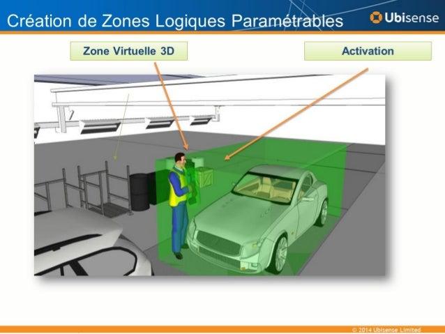 •Exemple en RFID HF  •Tags HF incrustés dans le sol  •Chariots élévateurs équipés de lecteurs  •Chaque mouvement -> lectur...