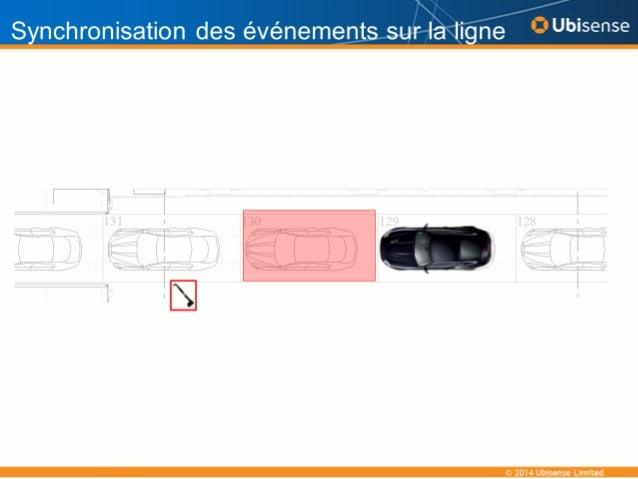 •Exemple en RFID UHF  •Utilisation de la plateforme GS1  •Lecture du tag via portique -> transmission du code EPC et du po...