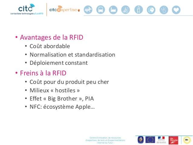CITC-EuraRFID  Le cluster de l'Internet des Objets  Mohamed Salah BOUASSIDA  Ingénieur R&D  Tel : 06 35 41 46 34  Email : ...
