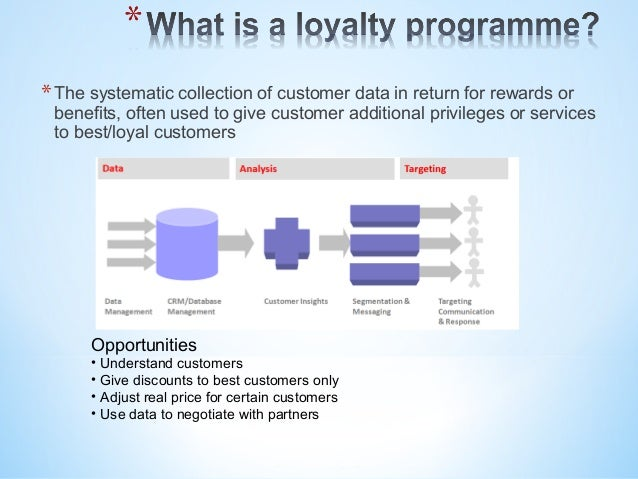 "feasibility study loyalty card program in dm The study investigates the impact of independent  however, loyalty programs  need to be designed with more targeted rewards, differ  kopalle, praveen  &neslin scott a (2003), ""the economic viability of frequency reward programs  in a."