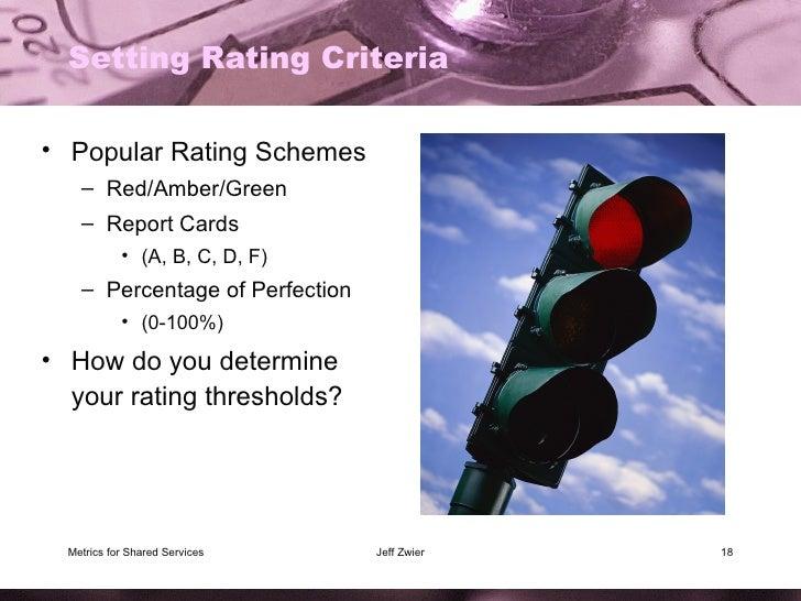Setting Rating Criteria <ul><li>Popular Rating Schemes </li></ul><ul><ul><li>Red/Amber/Green </li></ul></ul><ul><ul><li>Re...
