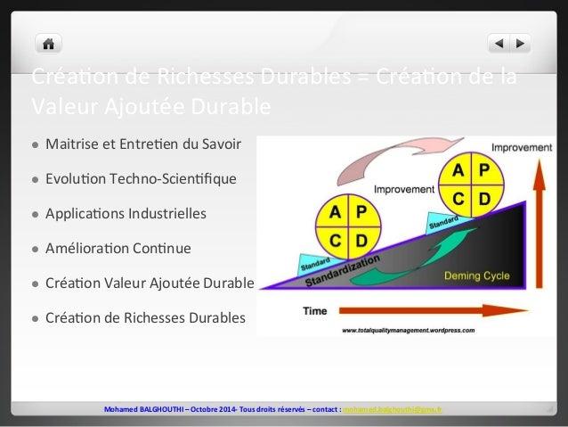 Créa2on  de  Richesses  Durables  =  Créa2on  de  la  Valeur  Ajoutée  Durable  l Maitrise  et  Entre2en  du  Savoir  l ...