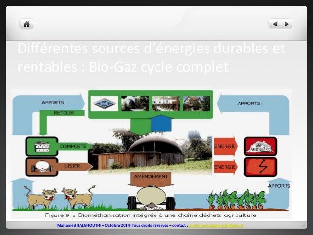 Différentes  sources  d'énergies  durables  et  rentables  :  Bio-‐Gaz  cycle  complet  Mohamed  BALGHOUTHI  –  Octobre  ...