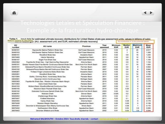 Technologies  Letales  et  Spécula2on  Financiere  :  Exemple  de  la  fractura2on  hydro-‐chimique  Mohamed  BALGHOUTHI ...