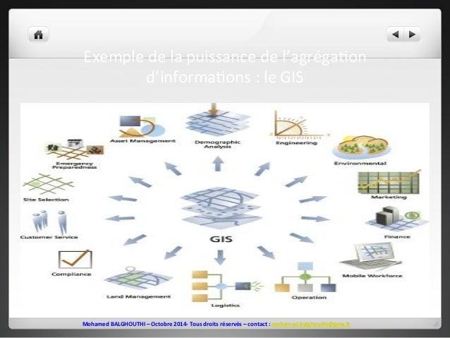 Exemple  de  la  puissance  de  l'agréga2on  d'informa2ons  :  le  GIS  Mohamed  BALGHOUTHI  –  Octobre  2014-‐  Tous  dr...