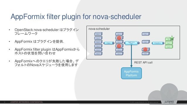 AppFormix filter plugin for nova-scheduler • OpenStack nova-scheduler はプラグイン フレームワーク • AppFormix はプラグインを提供. • AppFormix fi...