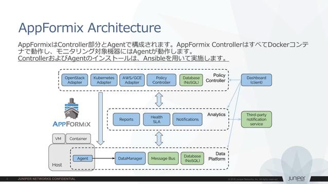 AppFormix Architecture AppFormixはController部分とAgentで構成されます。AppFormix ControllerはすべてDockerコンテ ナで動作し、モニタリング対象機器にはAgentが動作します...
