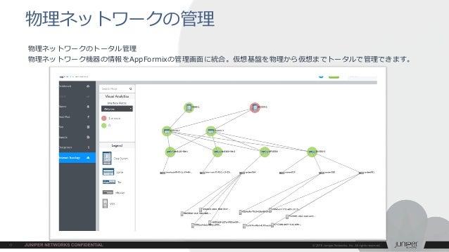 物理ネットワークのトータル管理 物理ネットワーク機器の情報をAppFormixの管理画面に統合。仮想基盤を物理から仮想までトータルで管理できます。 物理ネットワークの管理