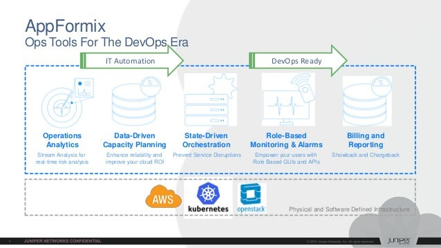 AppFormix Ops Tools For The DevOps Era Operations Analytics State-Driven Orchestration Billing and Reporting Role-Based Mo...