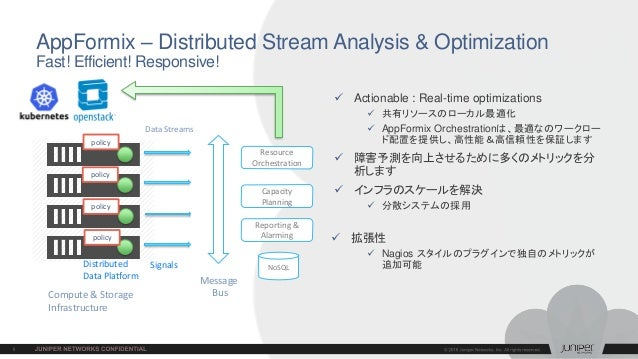 AppFormix – Distributed Stream Analysis & Optimization Fast! Efficient! Responsive!  Actionable : Real-time optimizations...
