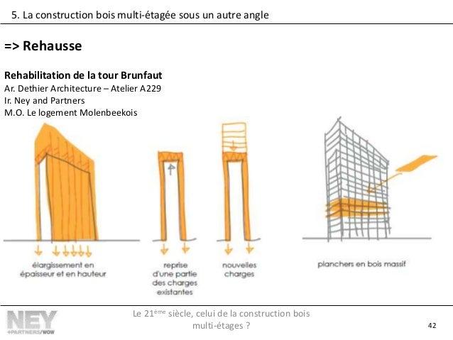 Luxembourg creative 2016 la construction bois multi for Architecture 21eme siecle