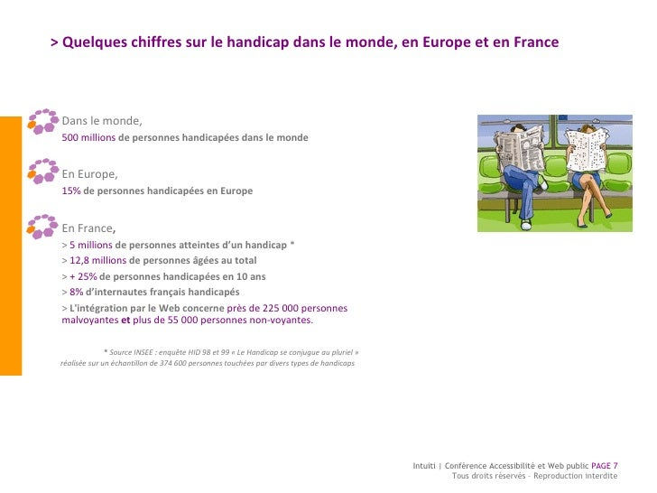 <ul><li>Dans le monde, </li></ul><ul><li>500 millions   de personnes handicapées dans le monde </li></ul><ul><li>En Europe...