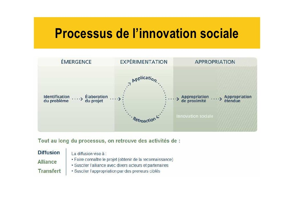 conference comment cr er une innovation sociale