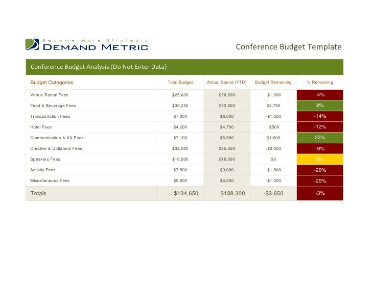sample conference budget