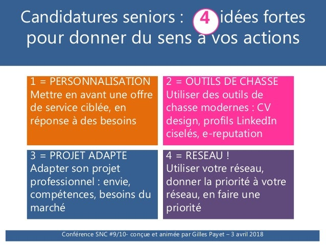conference candidatures seniors  10 idees fortes