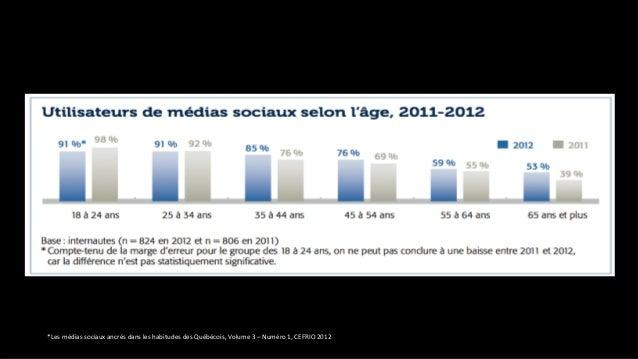 $$                              $$                                               $$ *Les médias sociaux ancrés...