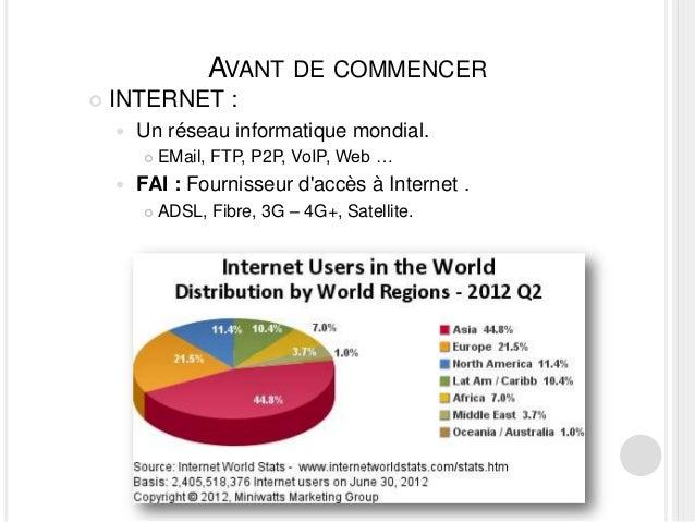 creation des site web pdf