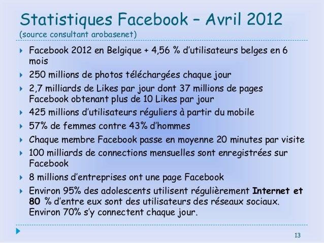 Statistiques Facebook – Avril 2012 (source consultant arobasenet)  Facebook 2012 en Belgique + 4,56 % d'utilisateurs belg...