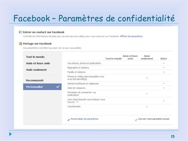 15 Facebook – Paramètres de confidentialité 15