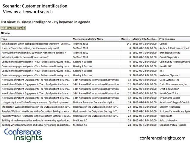 Scenario: Customer Identification View by a keyword search  conferenceinsights.com
