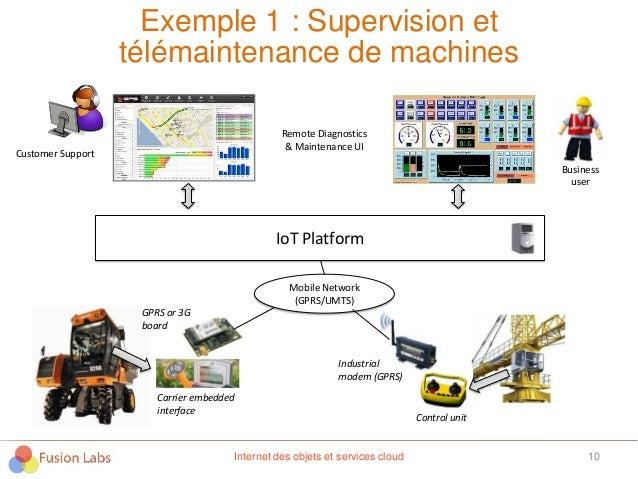Conf 233 Rence Internet Des Objets Iot M2m Cci Bordeaux 02