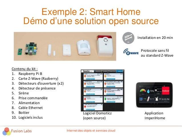 Exemple 2: Smart Home Démo d'une solution open source Contenu du kit : 1. Raspberry Pi B 2. Carte Z-Wave (Razberry) 3. Dét...
