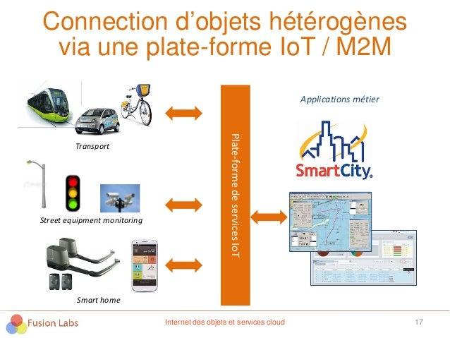 Connection d'objets hétérogènes via une plate-forme IoT / M2M 17 Plate-formedeservicesIoT Applications métier Transport St...