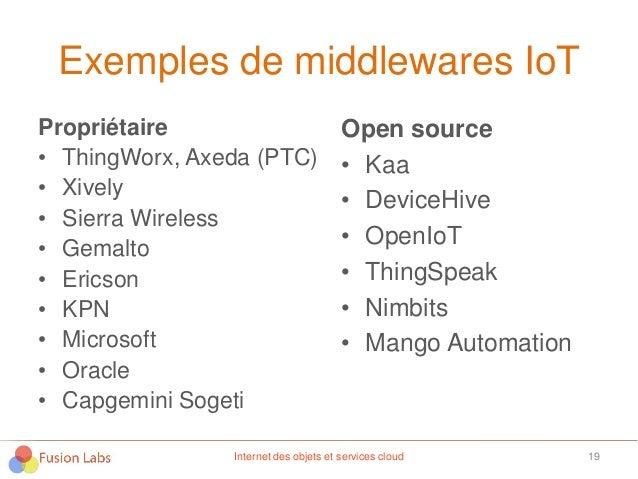 Exemples de middlewares IoT Propriétaire • ThingWorx, Axeda (PTC) • Xively • Sierra Wireless • Gemalto • Ericson • KPN • M...