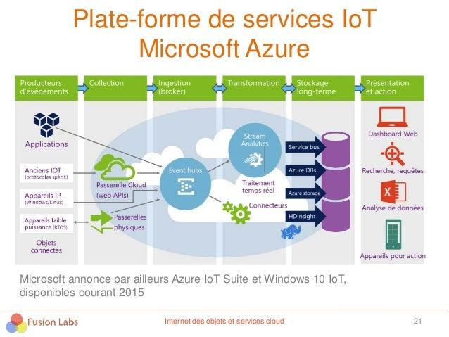 Plate-forme de services IoT Microsoft Azure 21Internet des objets et services cloud Microsoft annonce par ailleurs Azure I...