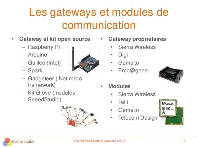 Les gateways et modules de communication 22Internet des objets et services cloud • Gateway et kit open source – Raspberry ...