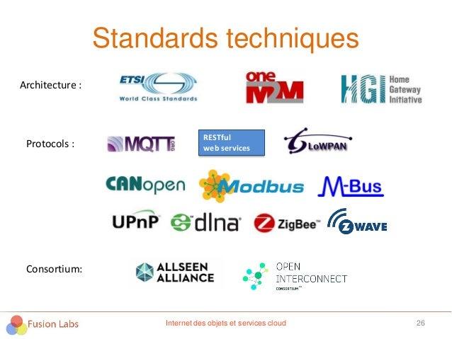 Standards techniques 26 Architecture : Protocols : RESTful web services Consortium: Internet des objets et services cloud