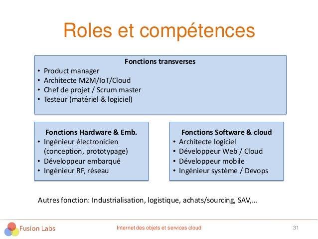 Roles et compétences 31Internet des objets et services cloud Fonctions transverses • Product manager • Architecte M2M/IoT/...