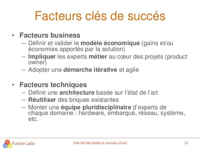 Facteurs clés de succés • Facteurs business – Définir et valider le modèle économique (gains et/ou économies apportés par ...