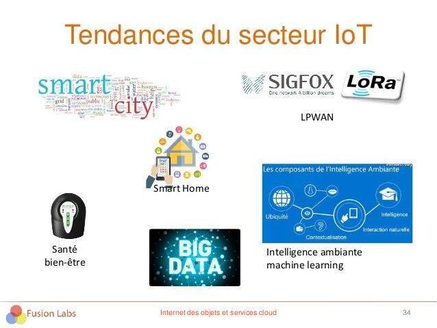 Tendances du secteur IoT 34Internet des objets et services cloud Intelligence ambiante machine learning Santé bien-être LP...