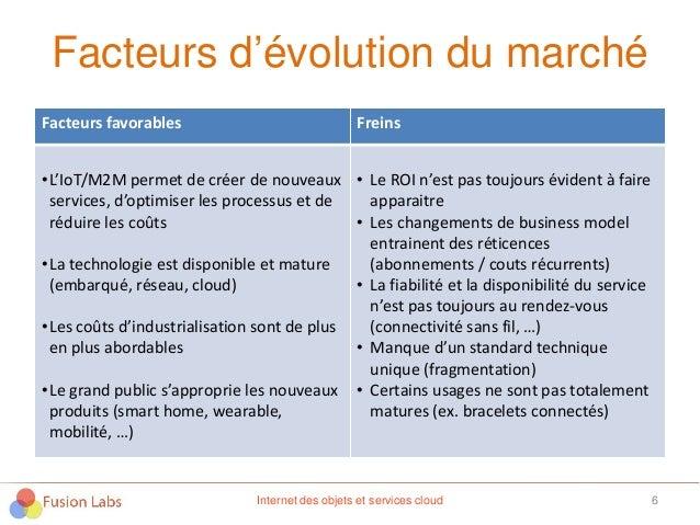 Facteurs d'évolution du marché Facteurs favorables Freins •L'IoT/M2M permet de créer de nouveaux services, d'optimiser les...