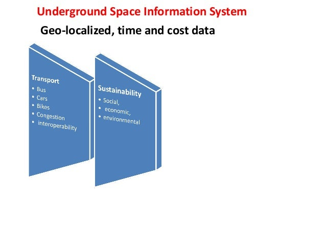 how the smart underground space could help meet urban transport chall rh slideshare net Venn Diagram for Smartboard Pro Diagram