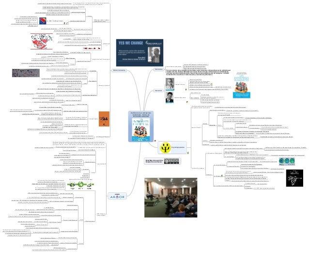 Mind Map créée par Chris Delepierre sous licence : comment elles changent le monde aujourd'hui ? le changement vient de ce...