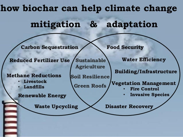 Climate Change Adaptation Natural Resource Mgmt How