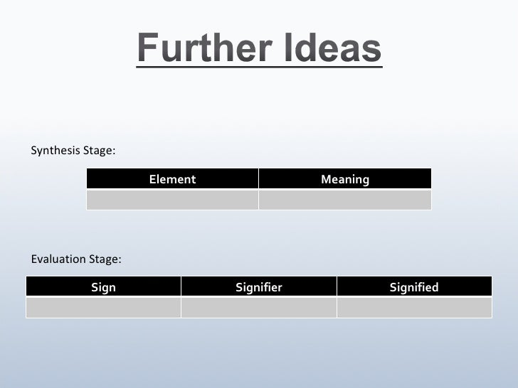 Synthesis Stage: Evaluation Stage: Sign Signifier Signified Element Meaning