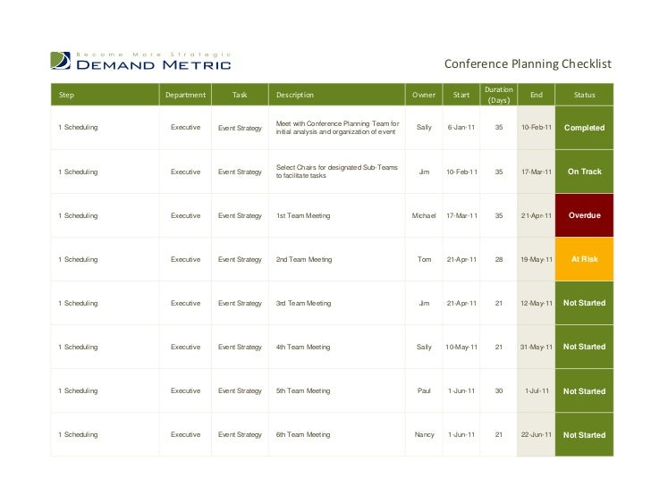 Conference planning checklist for Planning a conference template