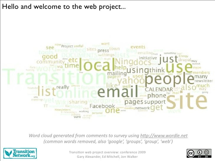 "Hello and welcome to the web project...             !quot;#$%&'quot;($%)*+*#,-*$%.#quot;/%""//*+-0%-quot;%0(#1*2%(03+)..."