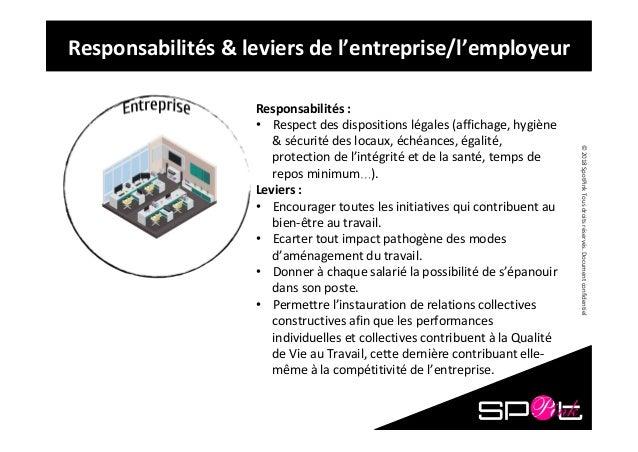 ©2018SpotPinkTousdroitsréservés.Documentconfidentiel Responsabilités&leviersdel'entreprise/l'employeur Respon...