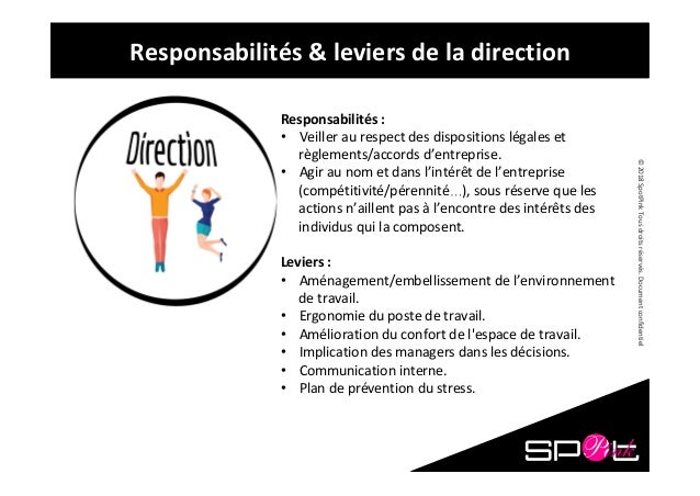 ©2018SpotPinkTousdroitsréservés.Documentconfidentiel Responsabilités&leviersdeladirection Responsabilités:...