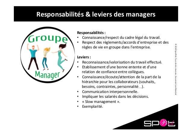 ©2018SpotPinkTousdroitsréservés.Documentconfidentiel Responsabilités&leviersdesmanagers Responsabilités: •...