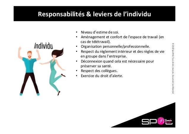 ©2018SpotPinkTousdroitsréservés.Documentconfidentiel Responsabilités&leviersdel'individu • Niveaud'estimed...