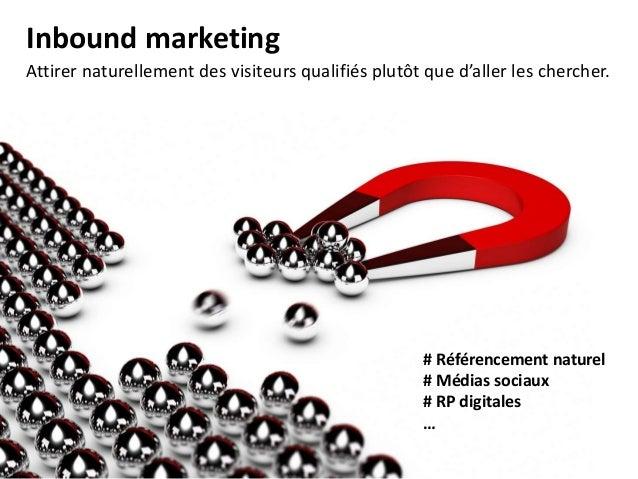 # Adwords # E-mailing # Publicité en ligne … Outbound marketing Aller chercher des prospects sur leur propre territoire.