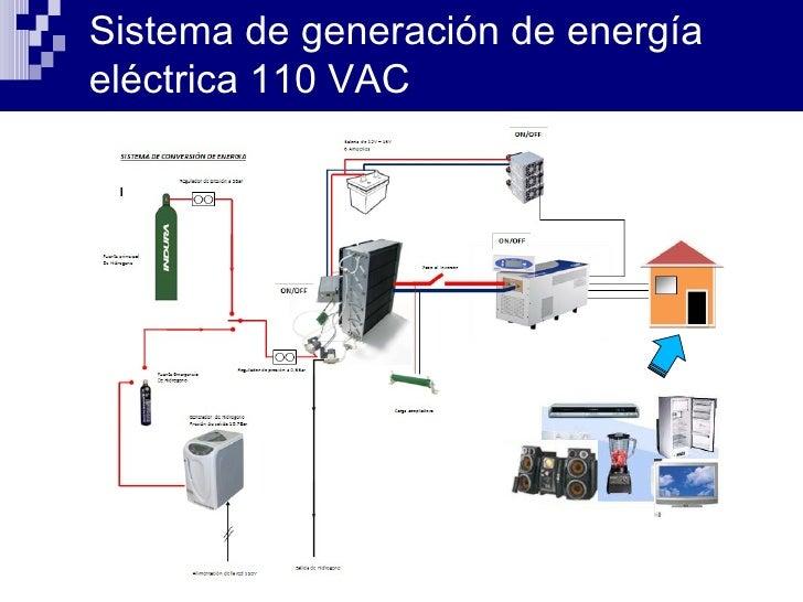 Generaci n de energ a el ctrica utilizando hidr geno - Mejor sistema de calefaccion electrica ...